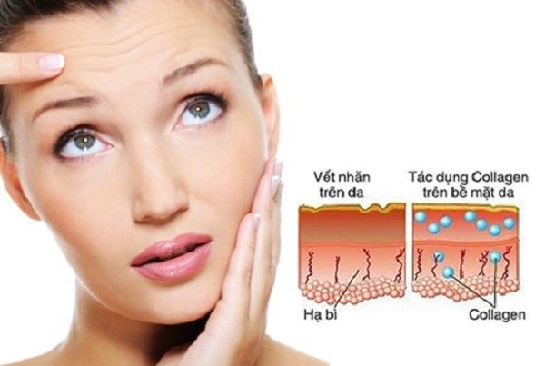 cách bổ sung Collagen làm đẹp da